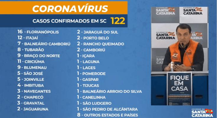 25/03 - AO VIVO Coletiva de Imprensa: Ações do Governo de Santa Catarina no combate ao coranavírus