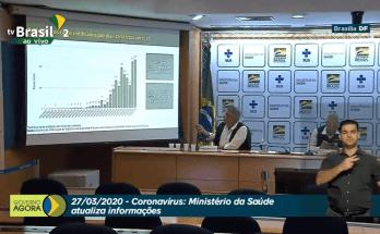 27/03 - Ministério da Saúde: Atualização do boletim epidemiológico sobre #coronavírus