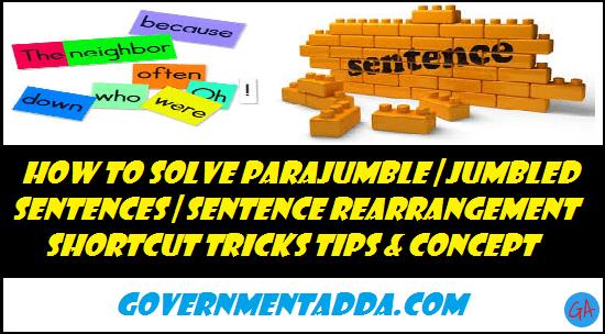 Parajumble   Jumbled Sentences   Sentence Rearrangement Shortcut