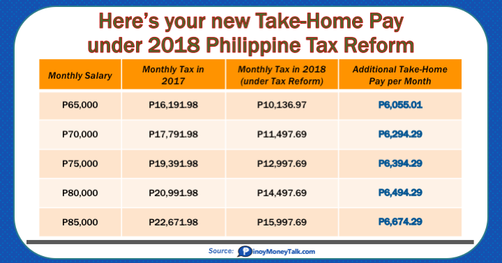Take Home Pay Under 2018 Tax Reform Law 3