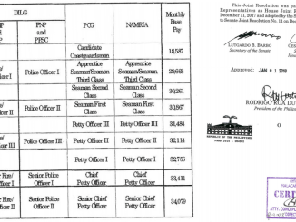 Modified Base Pay Schedule of Military and Uniformed Personnel