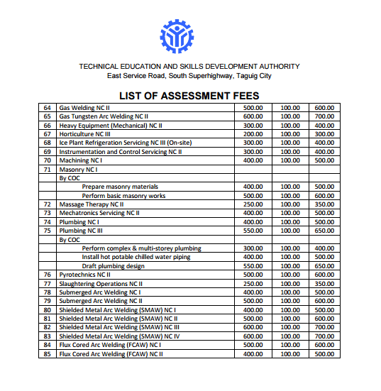 TESDA List of Assessment Fees 6