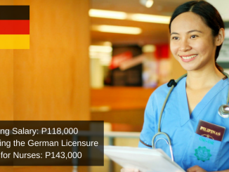 German is in need of 500 Filipino Nurses