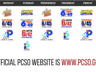 Lotto Results and Lotto Draws Schedule PCSO