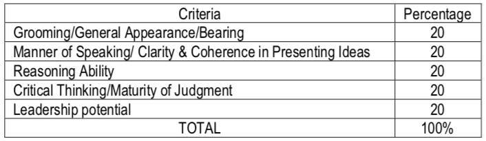 BJMP Evaluation Criteria