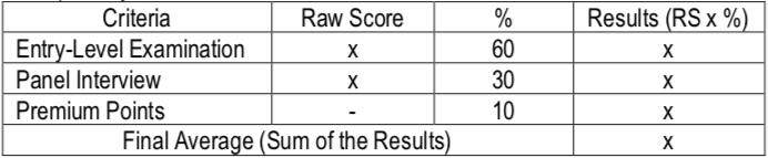 BJMP Final Deliberation Criteria
