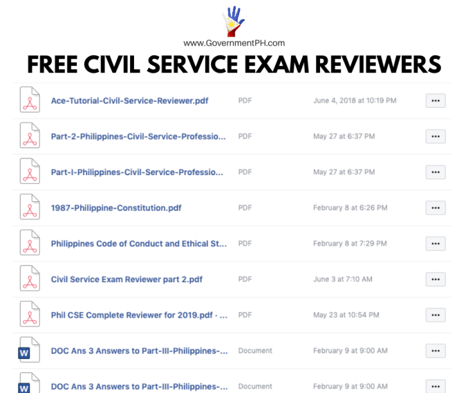 CSE Reviewers