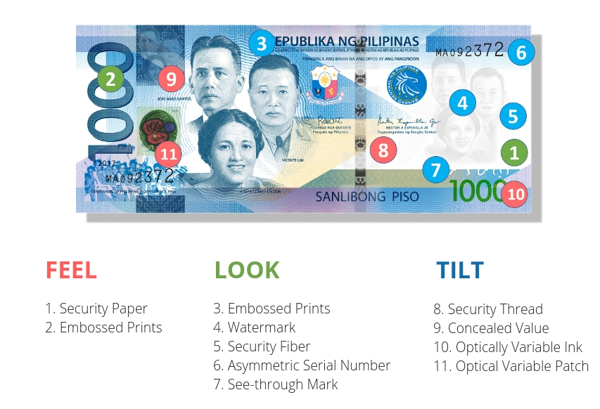 Checking Banknotes