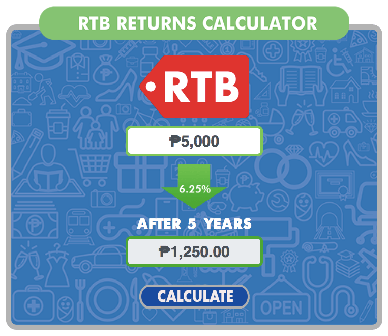 RTB Calculator