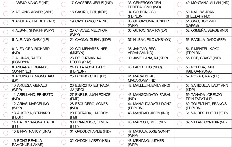 62 Senator Candidates