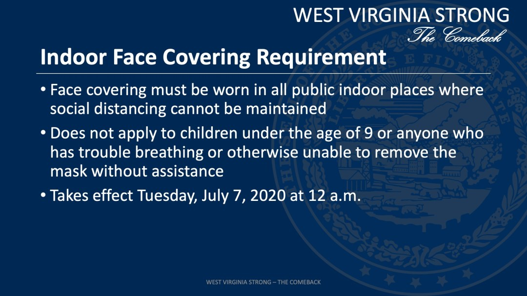 Statewide Indoor Face Covering Requirement