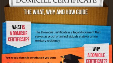 Application Procedure To Obtain Domicile Certificate In Maharashtra
