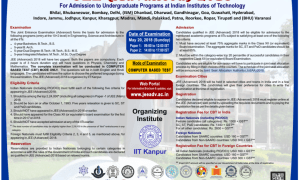 English Poster of JEE (Advanced) 2018