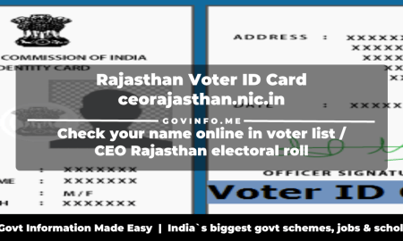 Rajasthan Voter ID Card