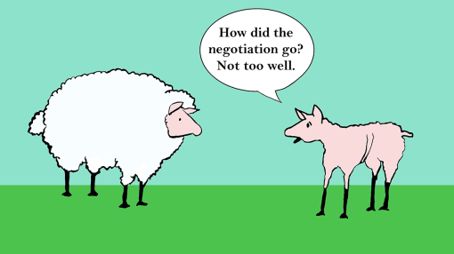 subcontract negotiation