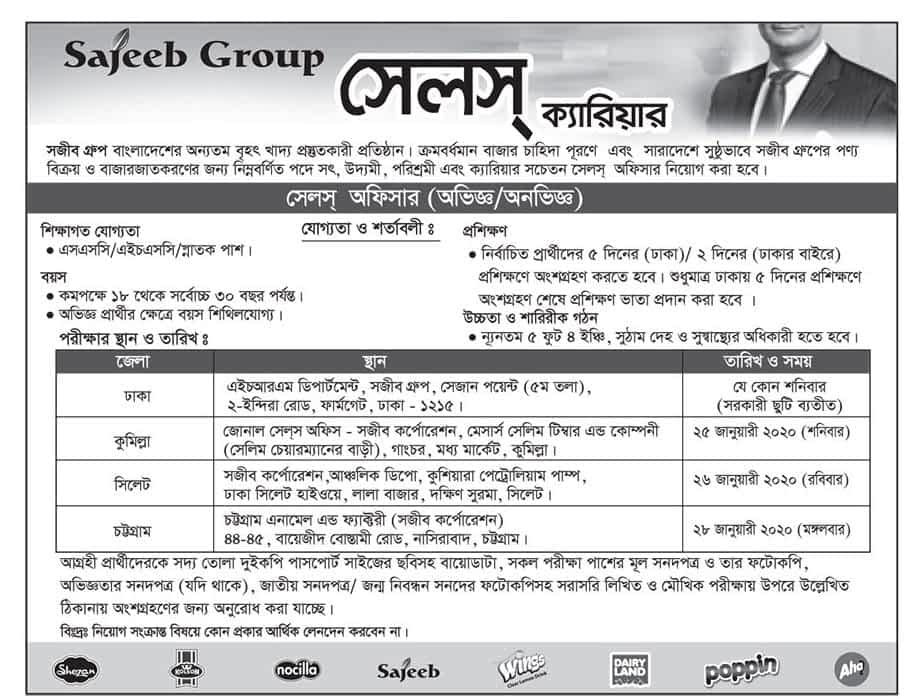 Sajeeb Group Private Job Circular 2020