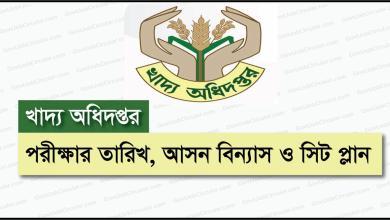 Directorate General of Food Exam Date