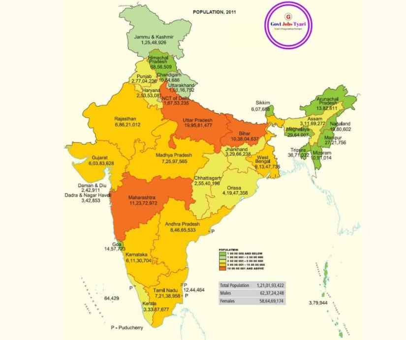 Population of India, Population of india 2018,state wise population of india