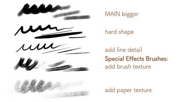Matt's Painting Procreate Brush Set