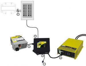 30 amp Transfer Switch | Go Power!