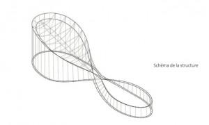 shema structure