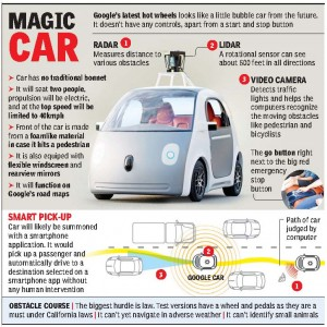 Google-Car-TOI-graphic