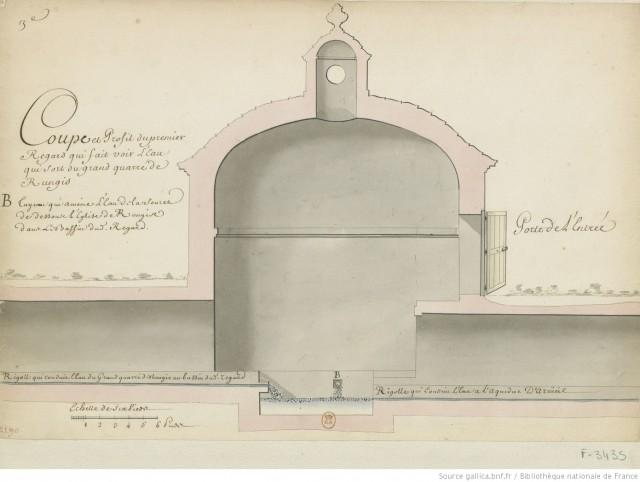Coupe du 1er regard de l'aqueduc Medicis