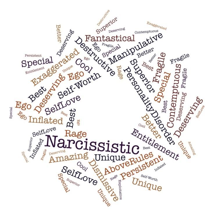 Narcissistic personality disorder symptoms