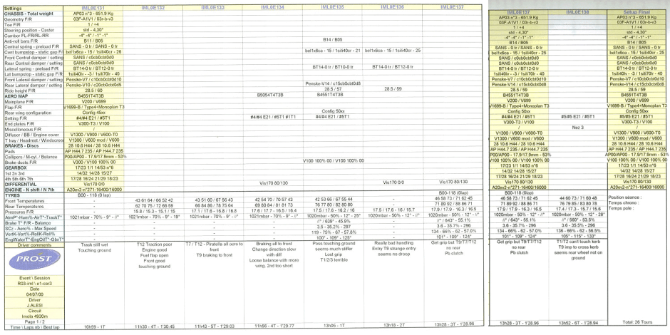 The setup and feedback spreadsheets for Jean Alesi's practice runs. (click for larger)