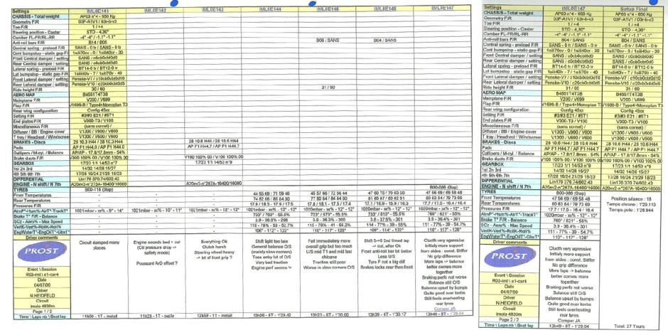 The setup and feedback sheets for Nick Heidfeld's Friday practice sessions. Note Heidfeld's ability to provide more indepth feedback. (click for larger)