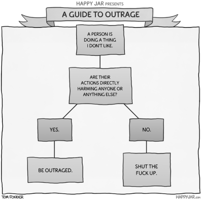 2014-08-15-Guide-to-Outrage