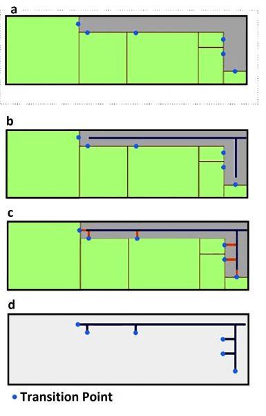 planimetrie interni