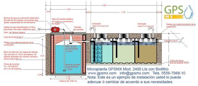 Ejemplo de instalación de microplanta modular Gpsmx Modelos 2500 K60