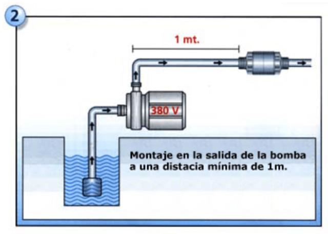 Elcla descalcificador magnético Elimina sarro Elcla instalacion 1