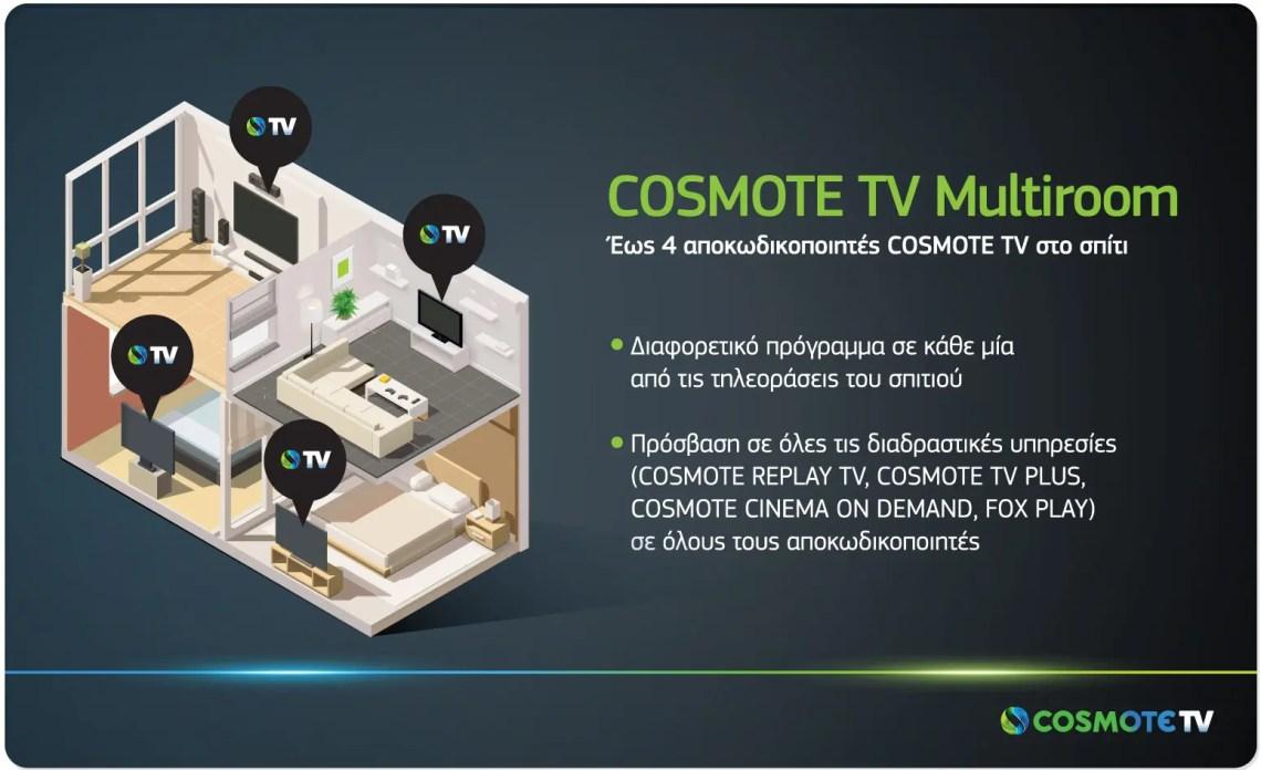 tv multiroom
