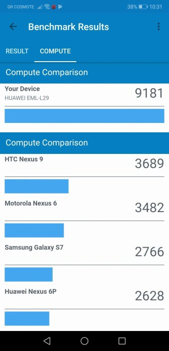 Huawei P20 Geekbench Camera 2