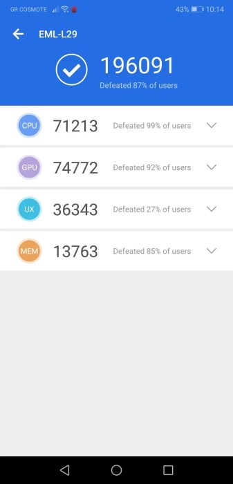 Huawei P20 Results