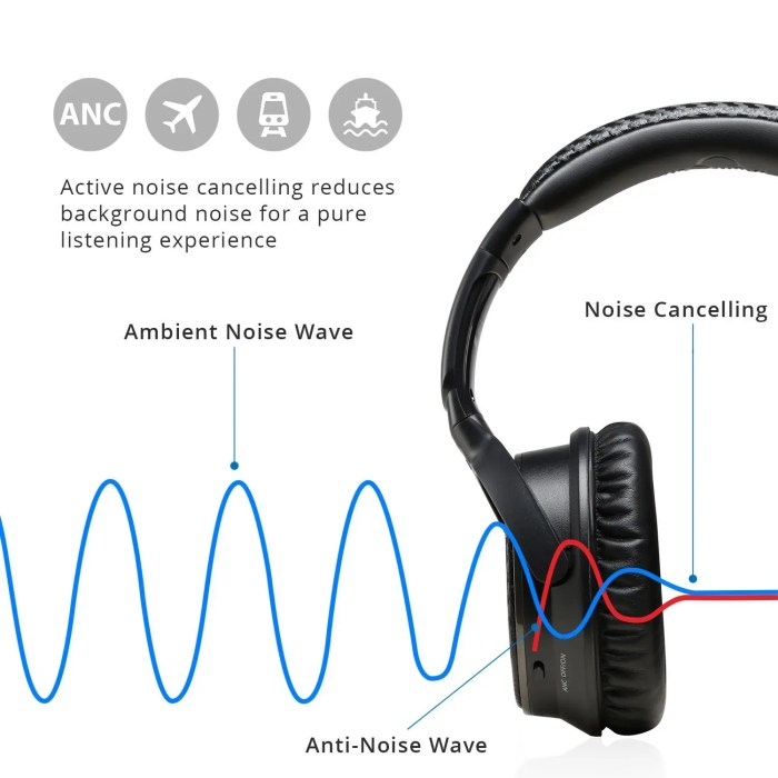 IdeaUSA-AtomicX-V201-Headphones-Image-3