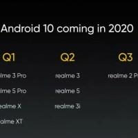 Realme: αυτά είναι τα κινητά που θα πάρουν Android 10