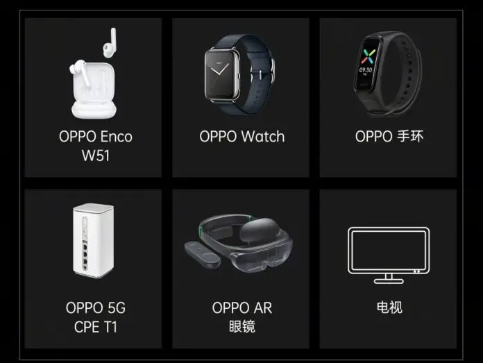 OPPO products