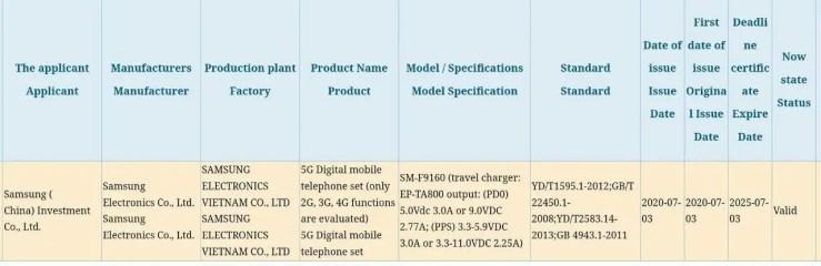 Galaxy Fold 2 - 3C