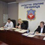 Буџет општине Грачаница за 2017. годину  7.134.075 евра