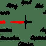 Недеља на Косову (и Метохији)