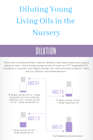Diluting Oils in the Nursery Young Living #youngliving #graceblossoms #babies #essentialoils