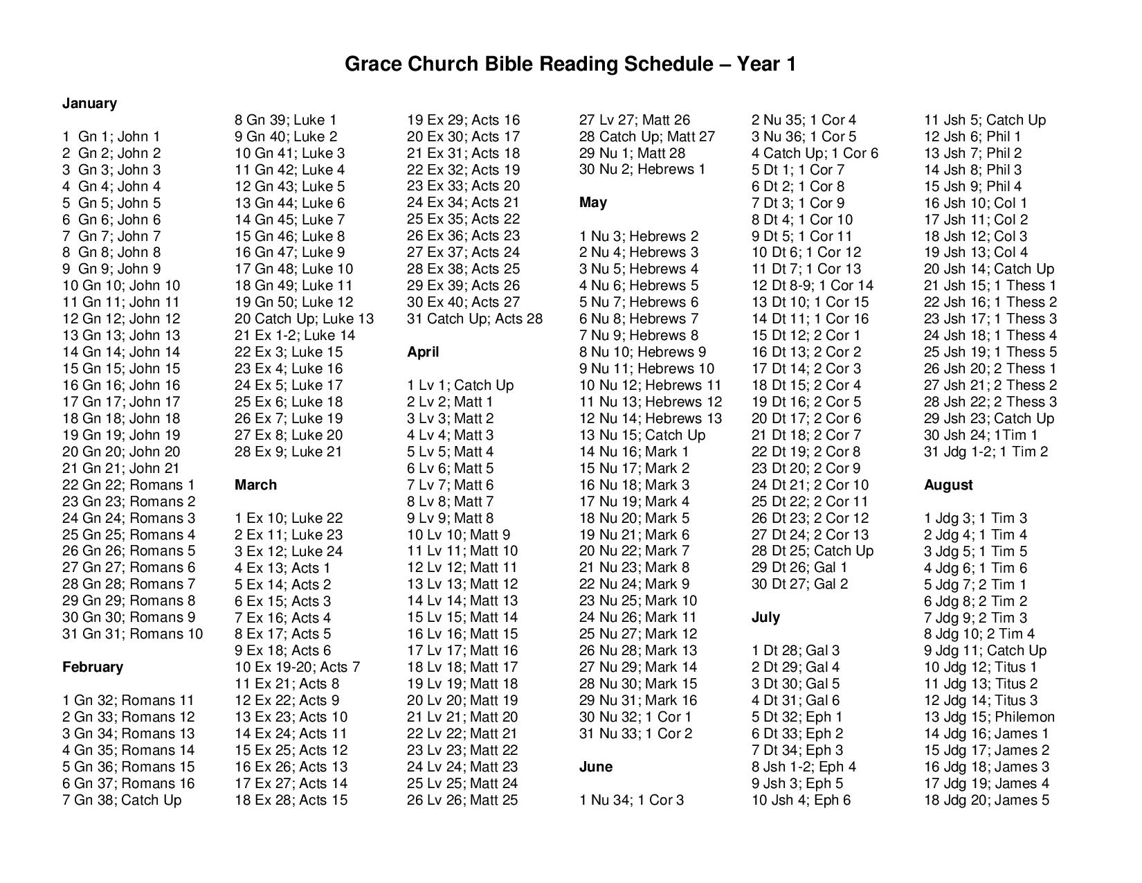 AICF One-Year Bible Reading Plans – Aaron