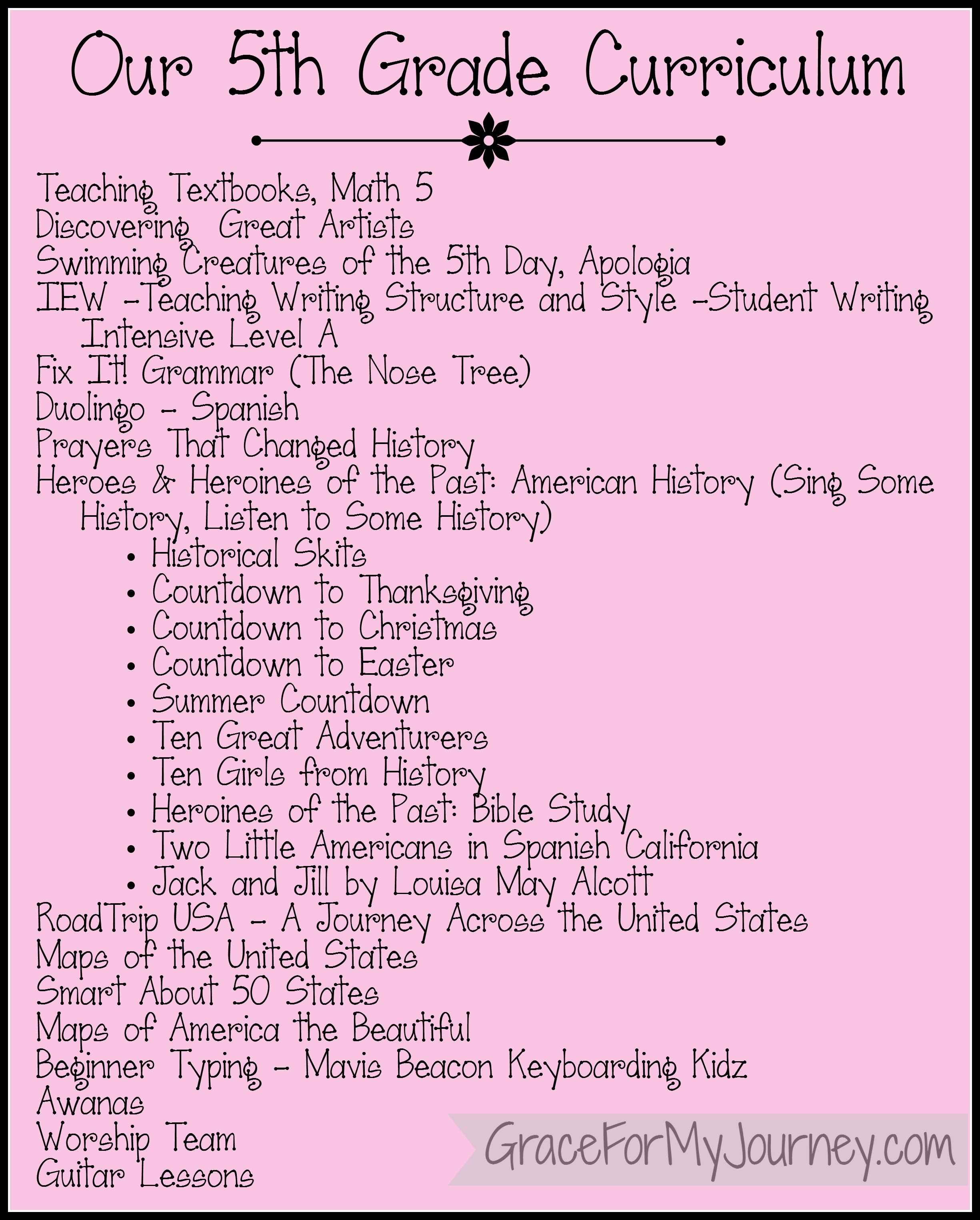 What Was On Your Homeschool Curriculum List Last Year