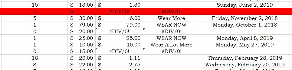 Excel formulas, cost per wear, getting your money's worth