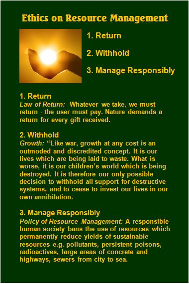 Permaculture Ethics on Resourse Management Card 3
