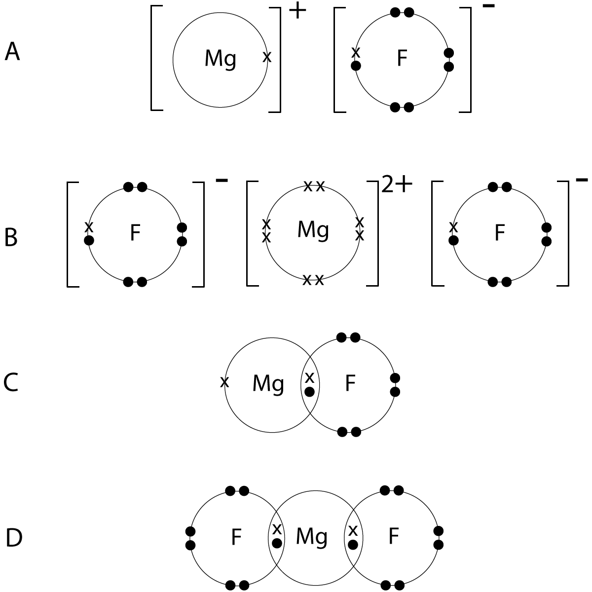Dot And Cross Diagram For Sodium Fluorine