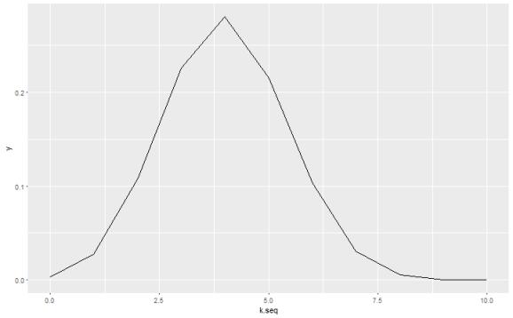 plot of chunk example pdf
